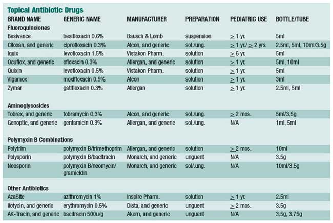 steroid ointment uses