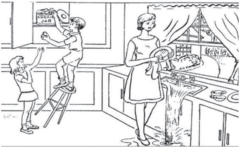 "The ""cookie theft"" test for SA uses this picture. Patients with the condition will verbalizes that the dishes are being cleaned but will not notice the water overflowing from the sink or the falling child stealing cookies."